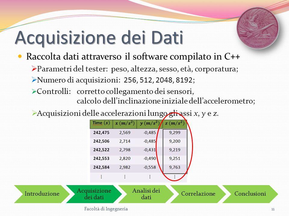 Acquisizione dei Dati Raccolta dati attraverso il software compilato in C++ Parametri del tester: peso, altezza, sesso, età, corporatura;