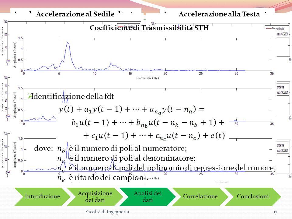 Analisi dei Dati Elaborazione dei dati: Filtraggio del segnale