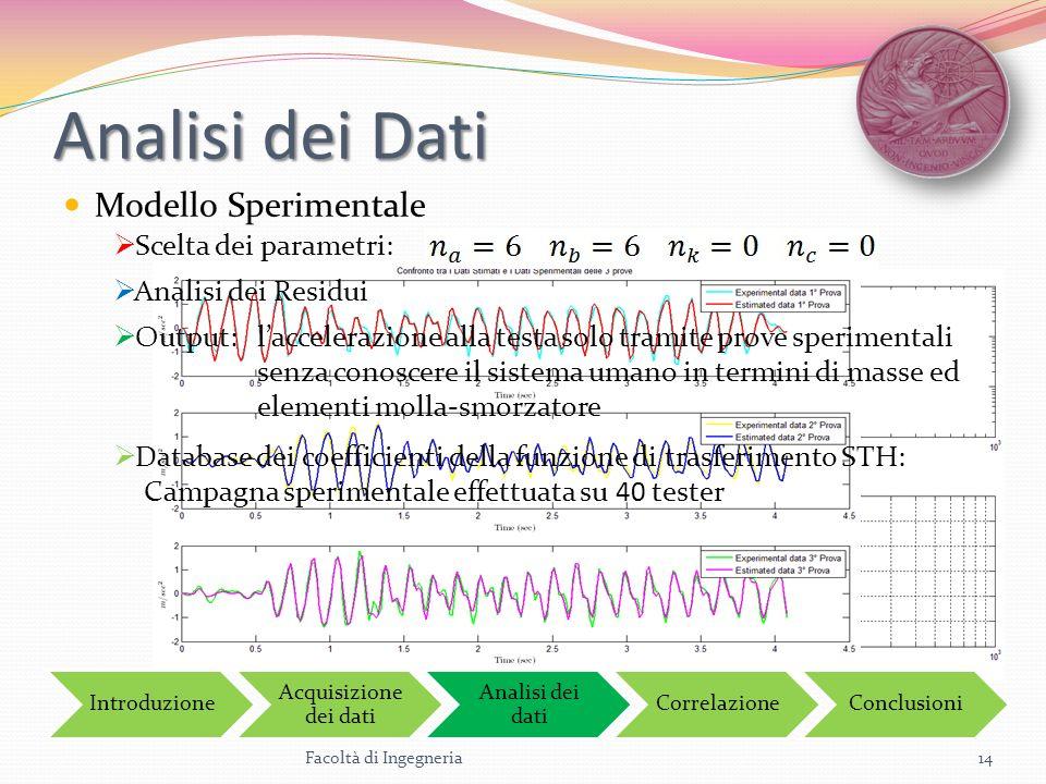 Analisi dei Dati Modello Sperimentale Scelta dei parametri: