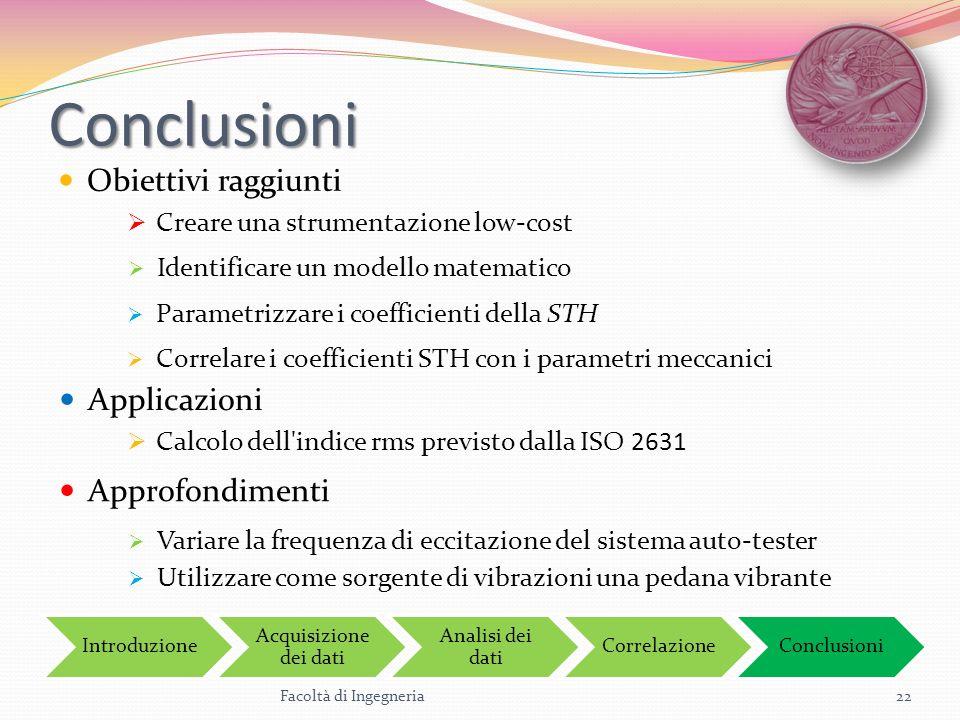 Conclusioni Obiettivi raggiunti Applicazioni Approfondimenti
