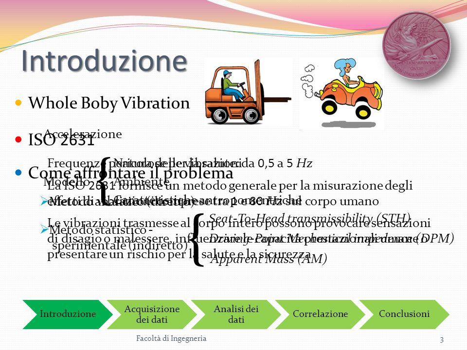 { { Introduzione Whole Boby Vibration ISO 2631