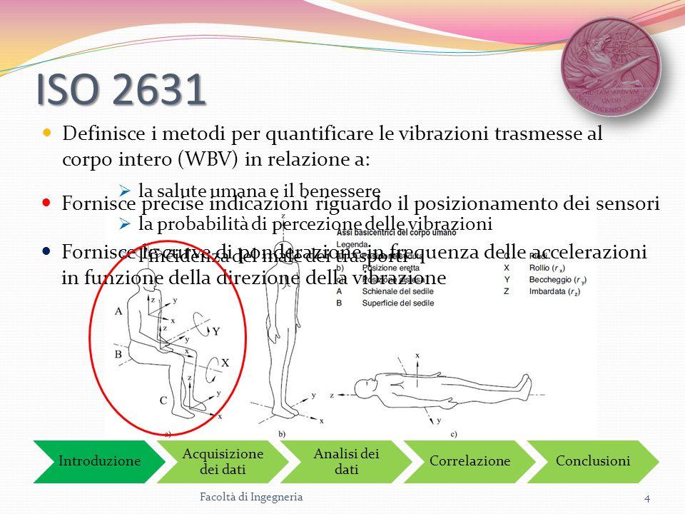 ISO 2631 Definisce i metodi per quantificare le vibrazioni trasmesse al corpo intero (WBV) in relazione a: