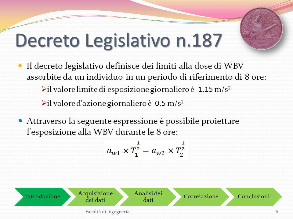 Decreto Legislativo n.187