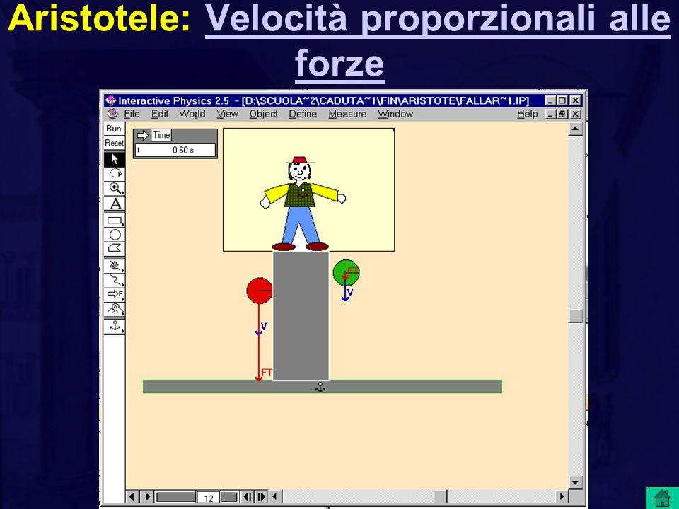 Aristotele: Velocità proporzionali alle forze