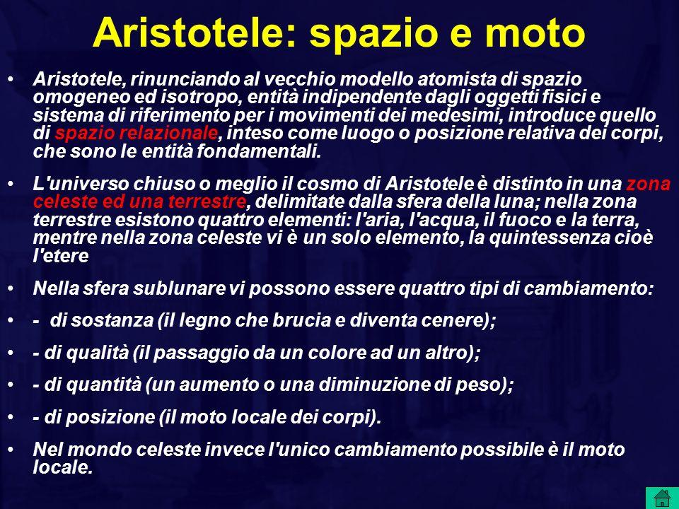 Aristotele: spazio e moto