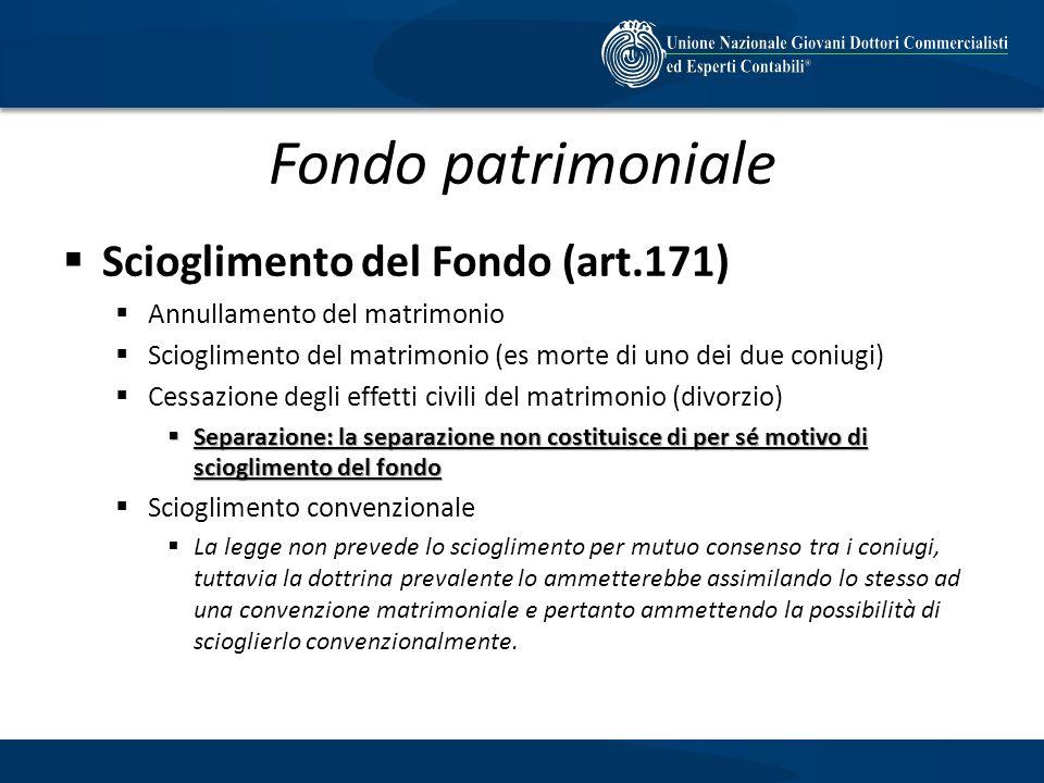 Fondo patrimoniale Scioglimento del Fondo (art.171)