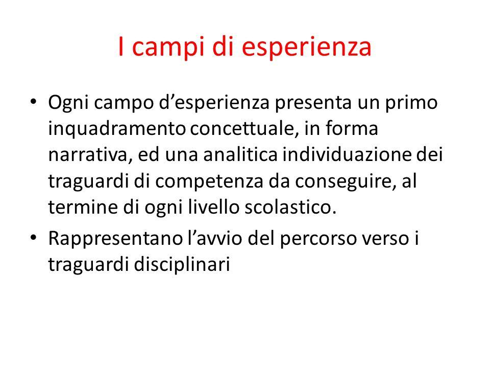 I campi di esperienza