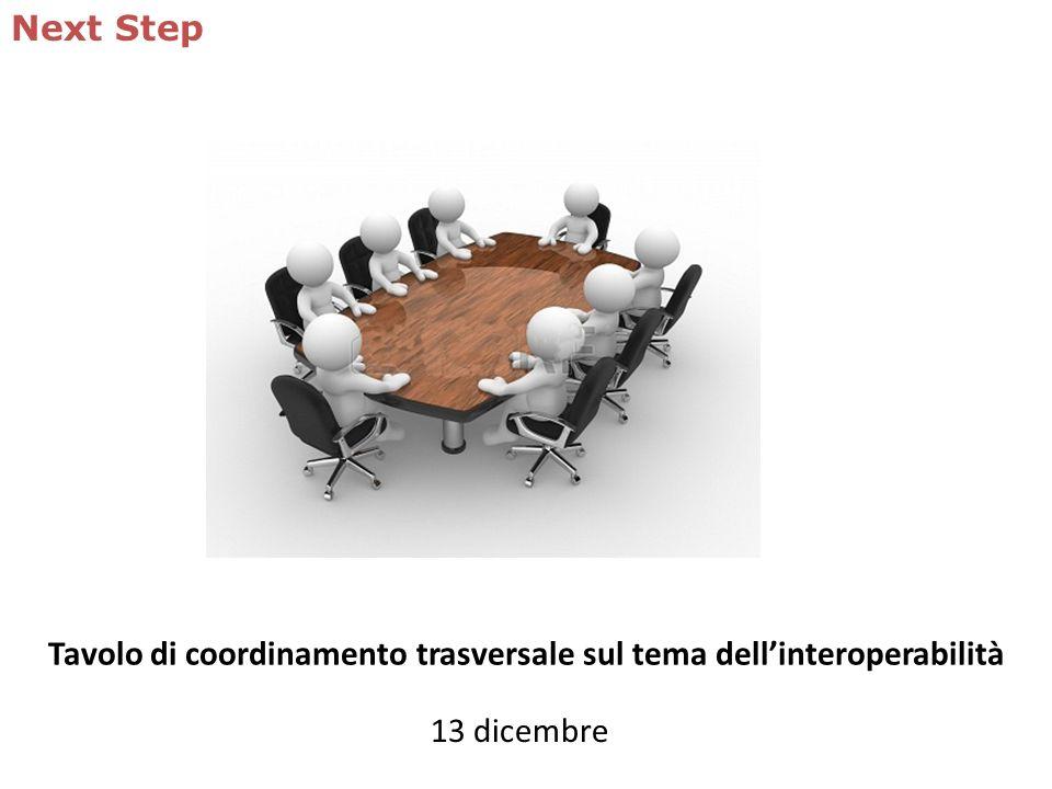 Tavolo di coordinamento trasversale sul tema dell'interoperabilità