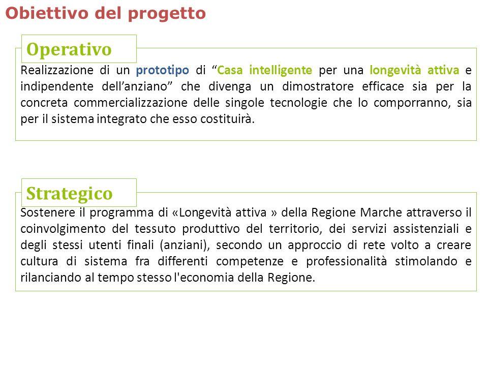 Operativo Strategico Obiettivo del progetto