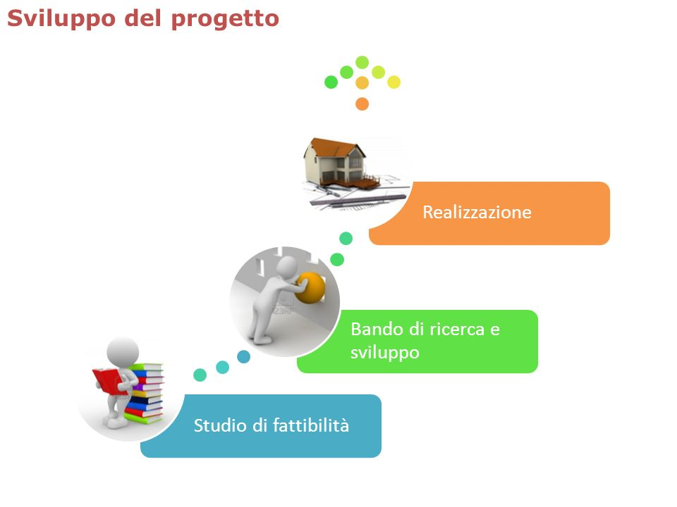 Sviluppo del progetto Realizzazione Bando di ricerca e sviluppo