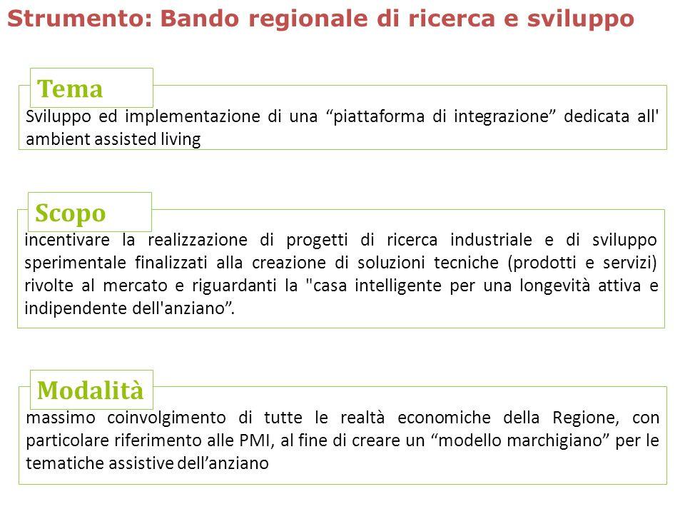 Tema Scopo Modalità Strumento: Bando regionale di ricerca e sviluppo
