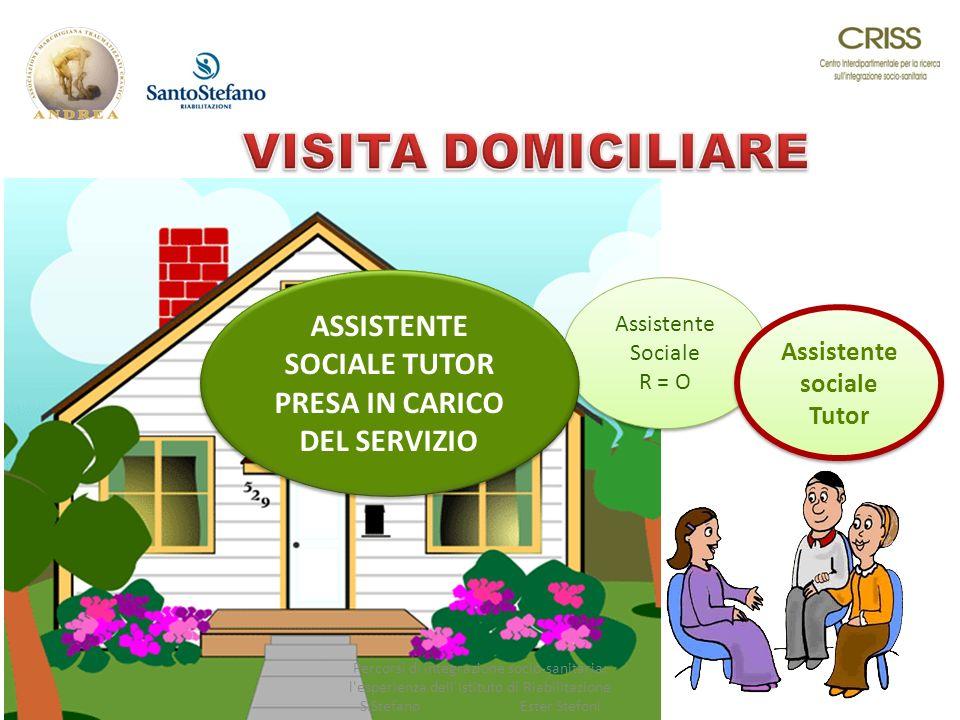 VISITA DOMICILIARE ASSISTENTE SOCIALE TUTOR PRESA IN CARICO DEL SERVIZIO. Assistente Sociale. R = O.