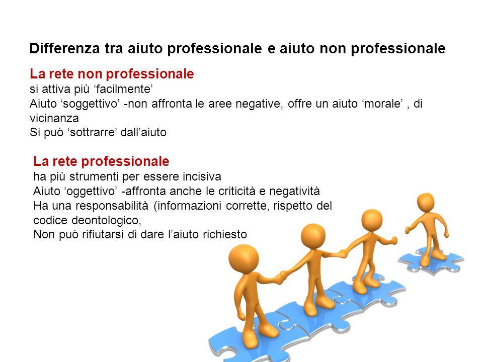 Differenza tra aiuto professionale e aiuto non professionale