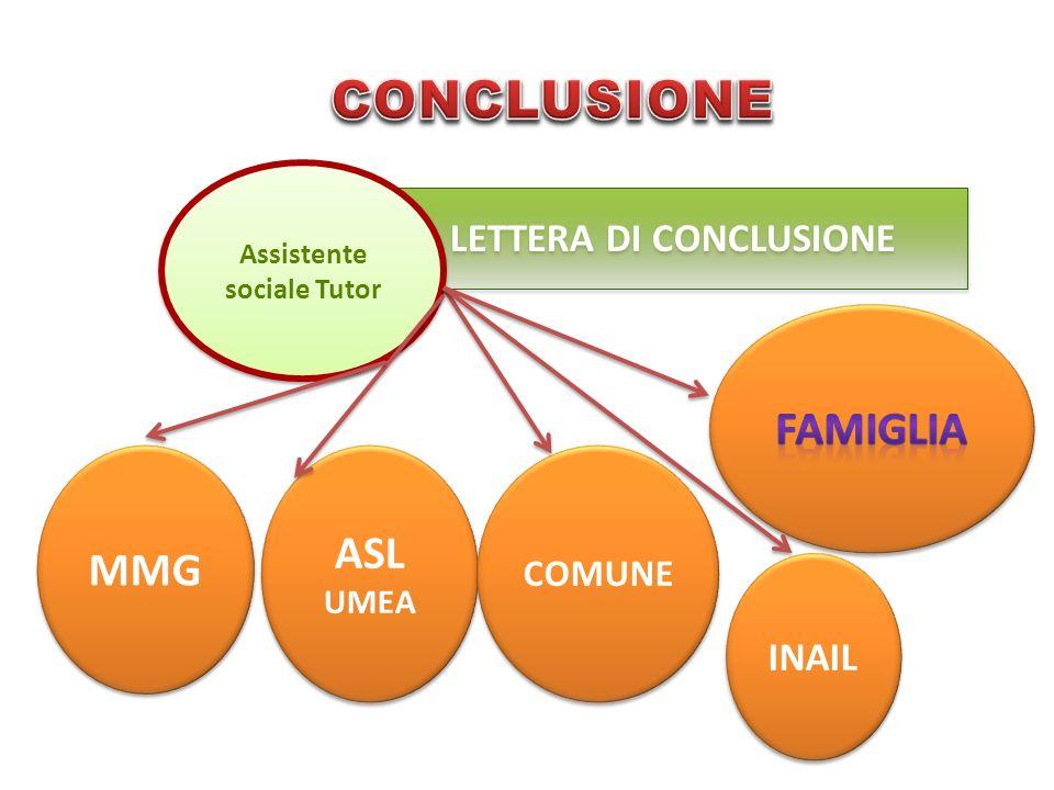 Assistente sociale Tutor LETTERA DI CONCLUSIONE