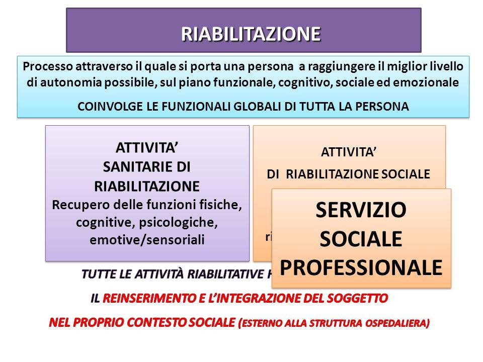 RIABILITAZIONE SERVIZIO SOCIALE PROFESSIONALE