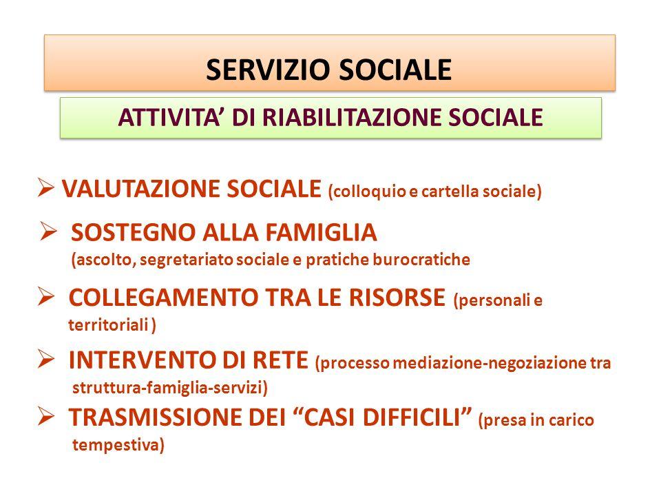 SERVIZIO SOCIALE ATTIVITA' DI RIABILITAZIONE SOCIALE