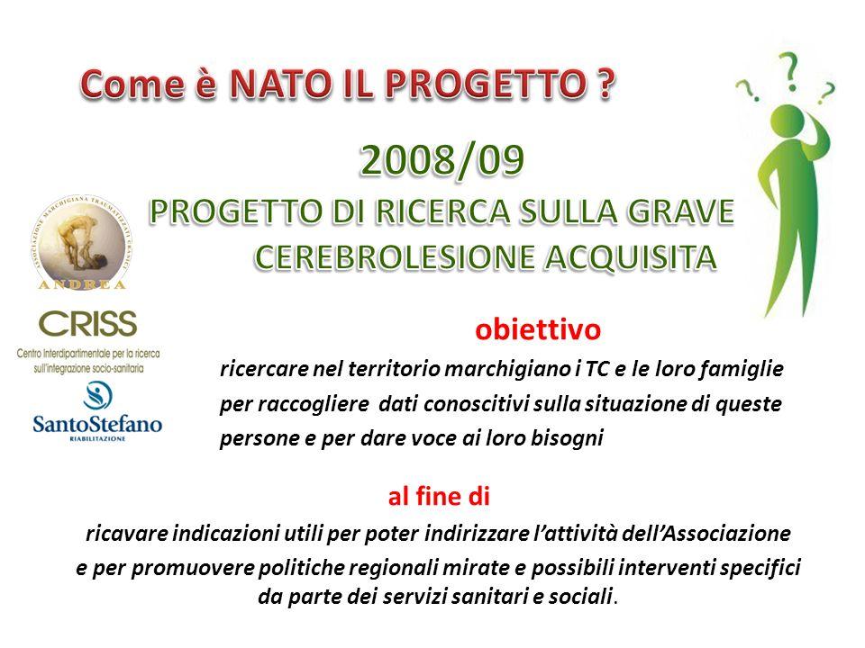 2008/09 PROGETTO DI RICERCA SULLA GRAVE CEREBROLESIONE ACQUISITA