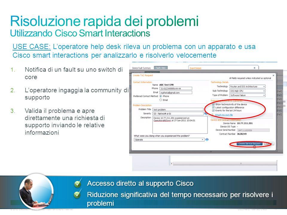 Risoluzione rapida dei problemi Utilizzando Cisco Smart Interactions