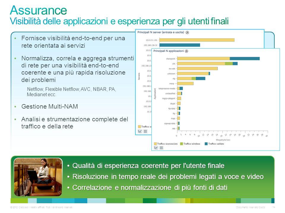 Assurance Visibilità delle applicazioni e esperienza per gli utenti finali