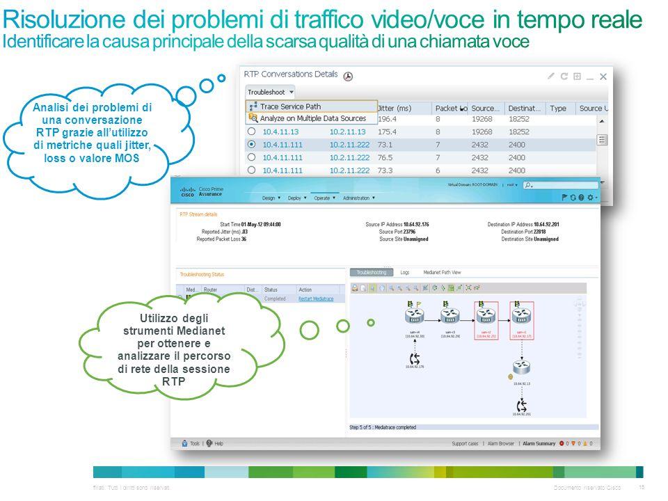 Risoluzione dei problemi di traffico video/voce in tempo reale Identificare la causa principale della scarsa qualità di una chiamata voce
