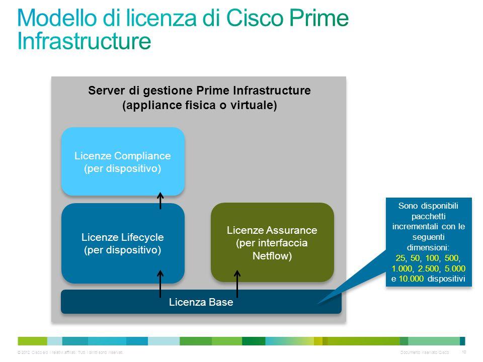 Modello di licenza di Cisco Prime Infrastructure
