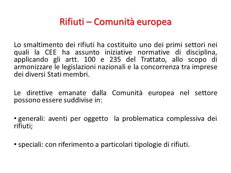 Rifiuti – Comunità europea