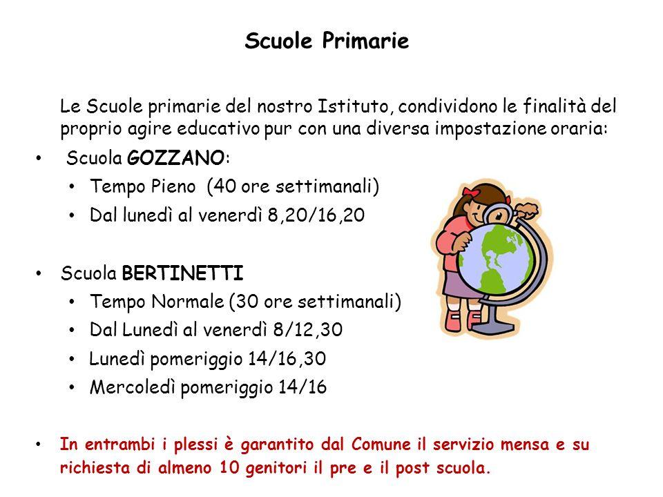 Scuole Primarie Scuola GOZZANO: Tempo Pieno (40 ore settimanali)