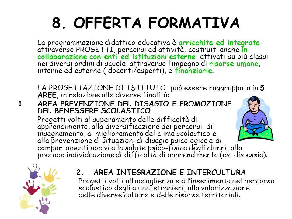 8. OFFERTA FORMATIVA