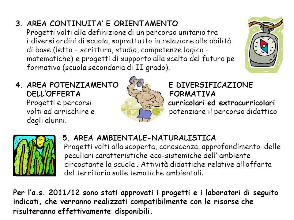 3. AREA CONTINUITA' E ORIENTAMENTO