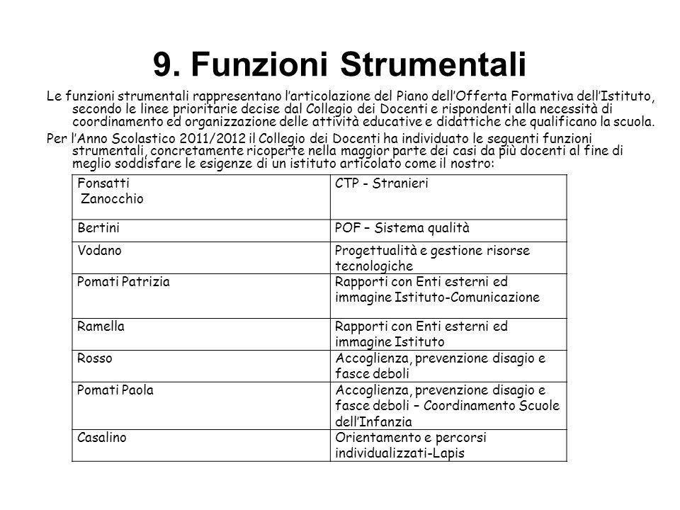 9. Funzioni Strumentali