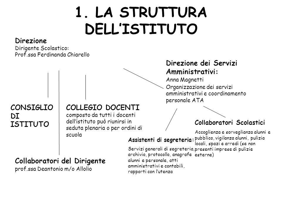 1. LA STRUTTURA DELL'ISTITUTO