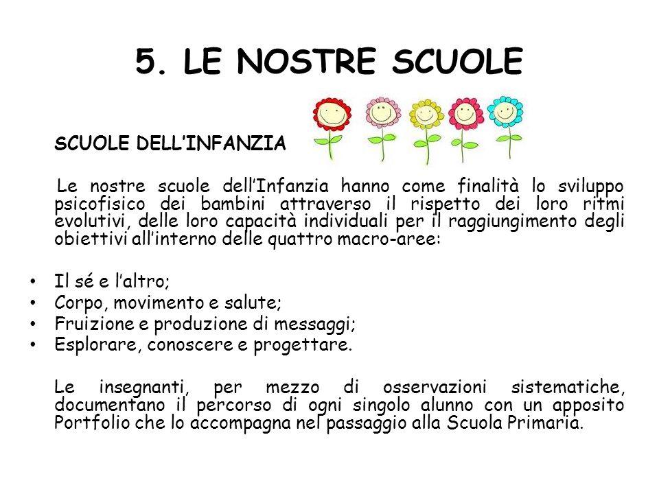 5. LE NOSTRE SCUOLE SCUOLE DELL'INFANZIA