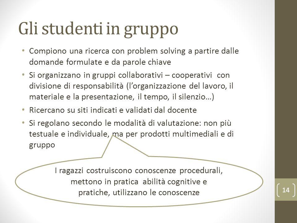 Gli studenti in gruppo Compiono una ricerca con problem solving a partire dalle domande formulate e da parole chiave.