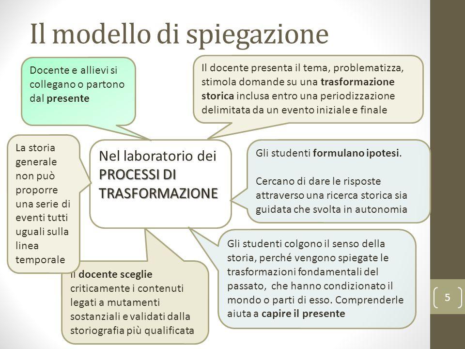 Il modello di spiegazione