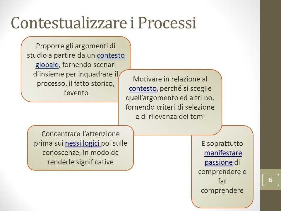 Contestualizzare i Processi
