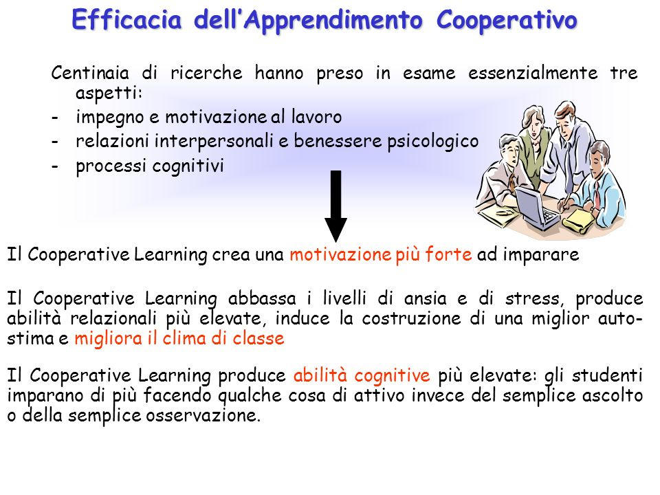 Efficacia dell'Apprendimento Cooperativo