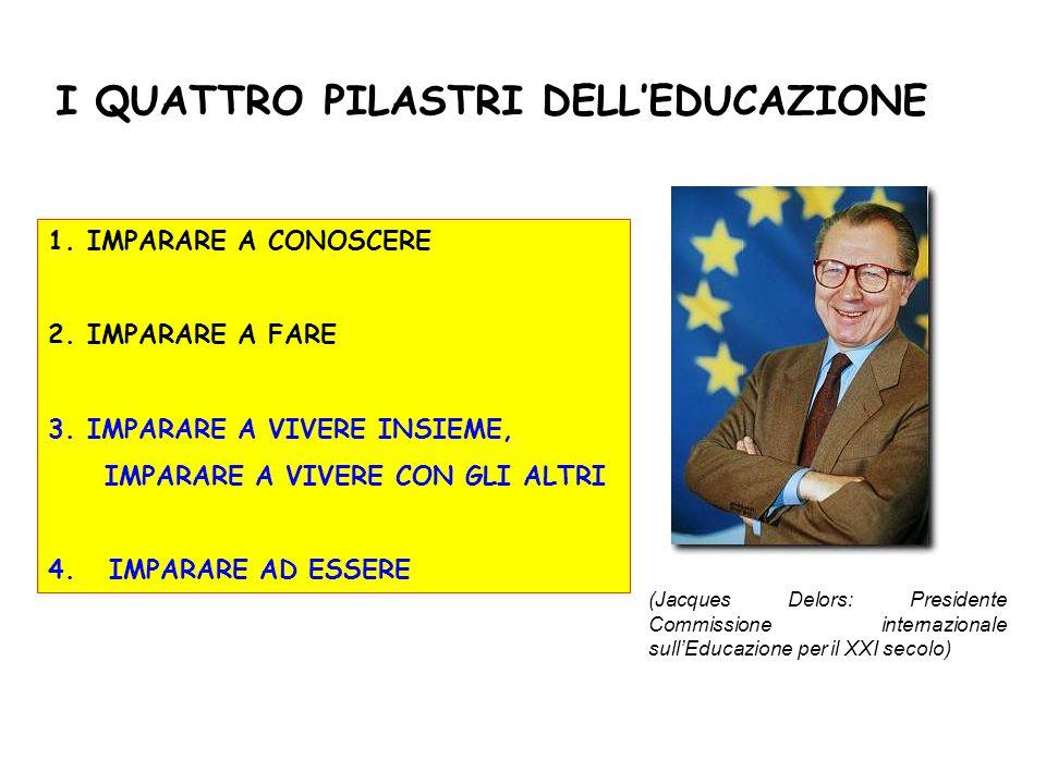 I QUATTRO PILASTRI DELL'EDUCAZIONE
