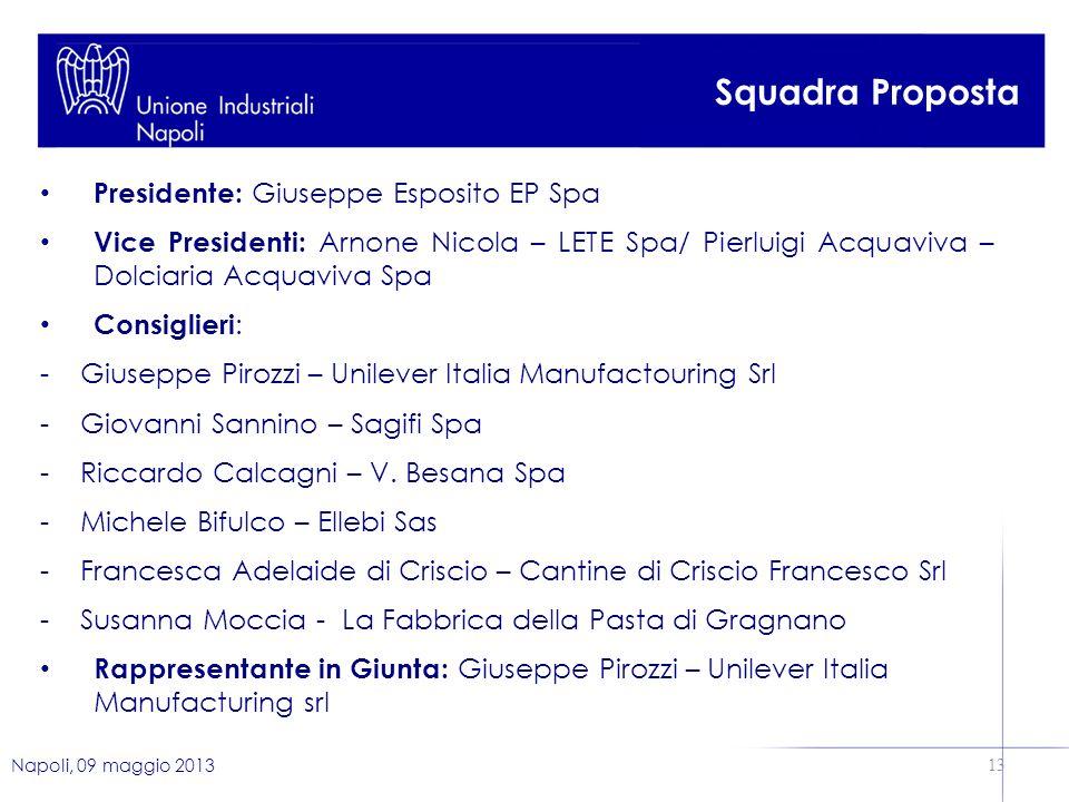 Squadra Proposta Presidente: Giuseppe Esposito EP Spa