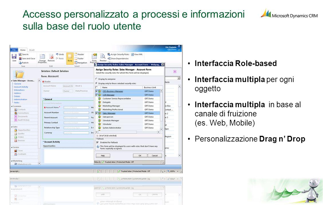 Accesso personalizzato a processi e informazioni
