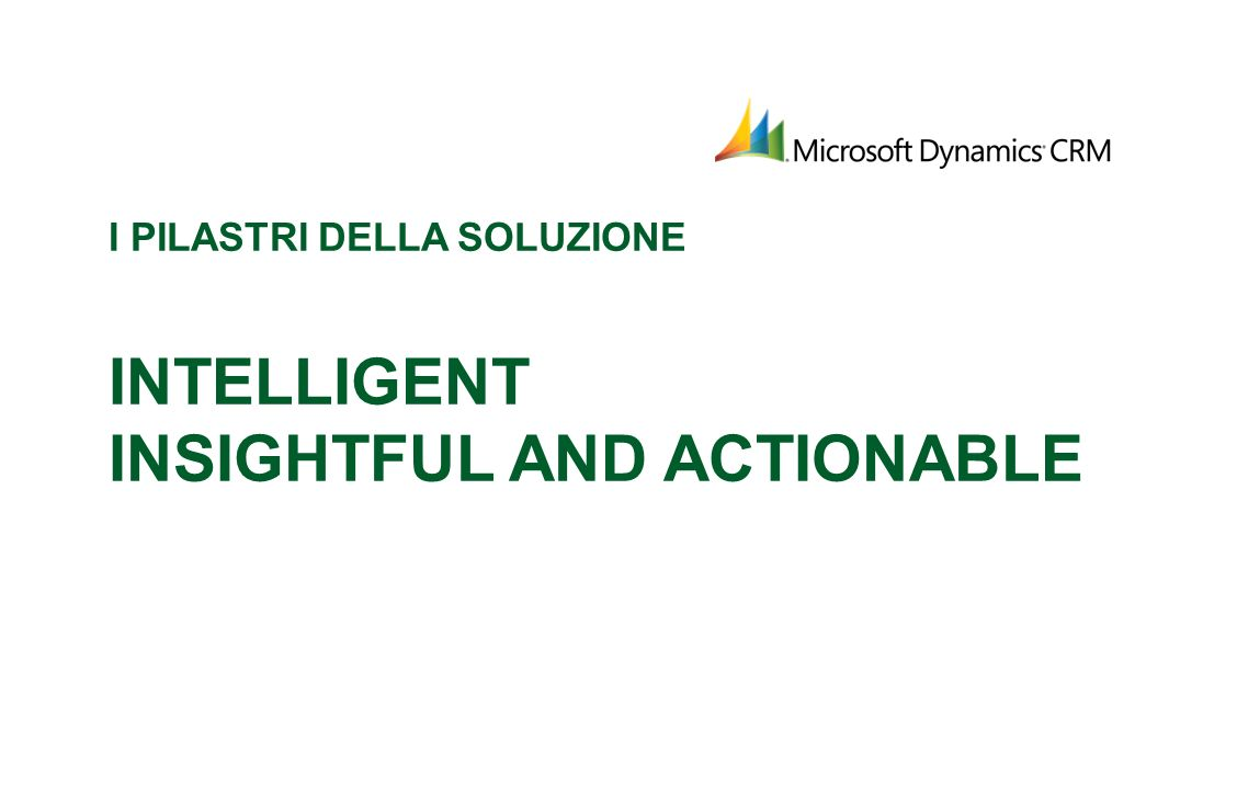 I pilastri della soluzione Intelligent Insightful and Actionable