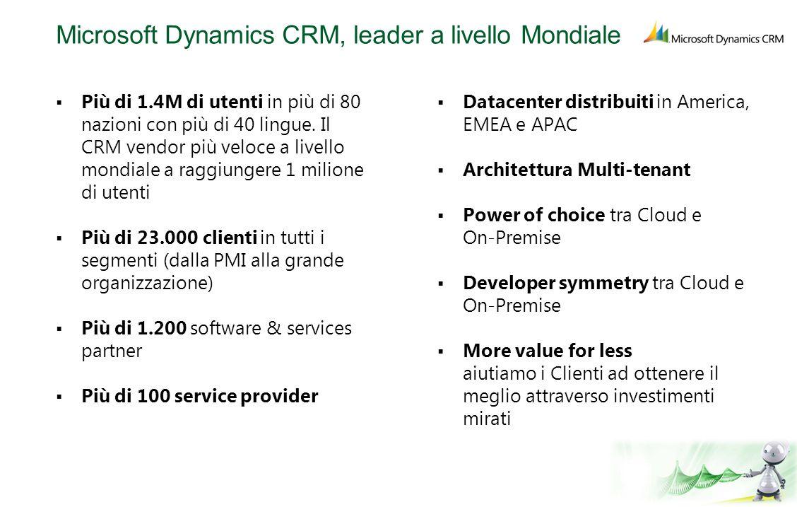 Microsoft Dynamics CRM, leader a livello Mondiale
