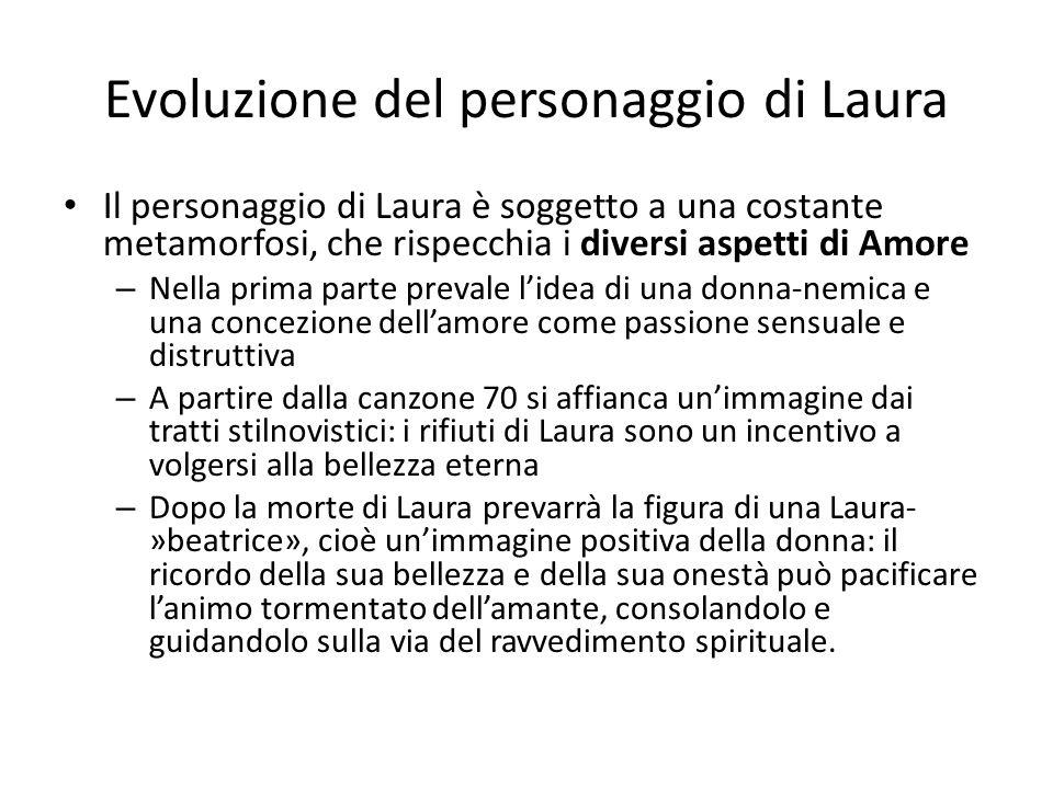 Evoluzione del personaggio di Laura