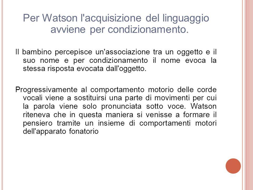 Per Watson l acquisizione del linguaggio avviene per condizionamento.