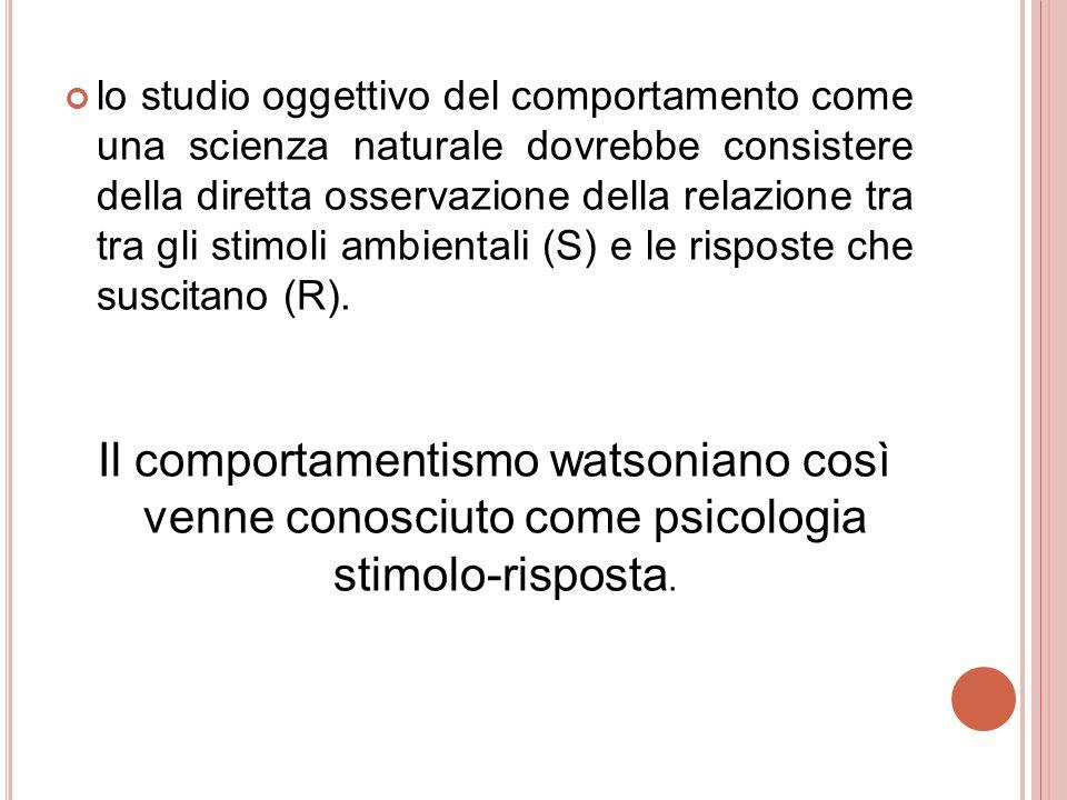 lo studio oggettivo del comportamento come una scienza naturale dovrebbe consistere della diretta osservazione della relazione tra tra gli stimoli ambientali (S) e le risposte che suscitano (R).