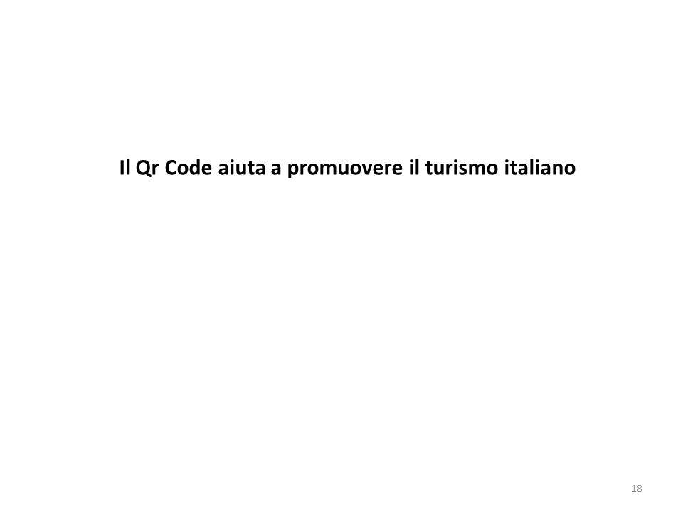 Il Qr Code aiuta a promuovere il turismo italiano