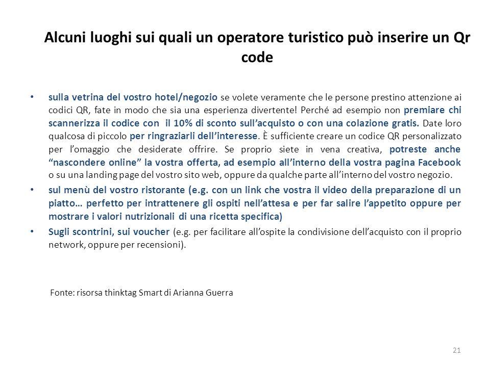 Alcuni luoghi sui quali un operatore turistico può inserire un Qr code