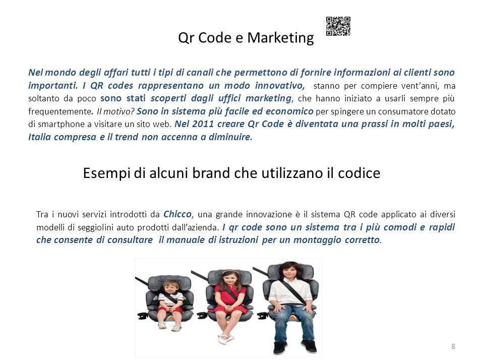 Esempi di alcuni brand che utilizzano il codice