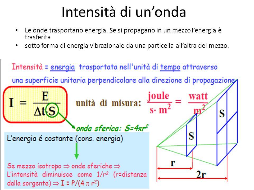 Intensità di un'onda Le onde trasportano energia. Se si propagano in un mezzo l'energia è trasferita.