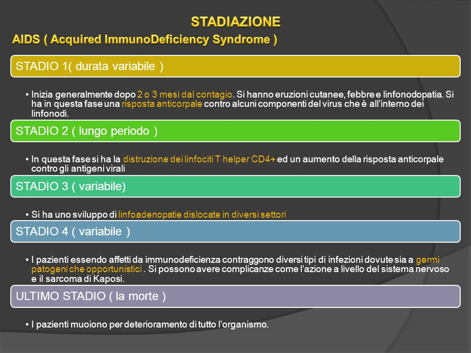 STADIAZIONE AIDS ( Acquired ImmunoDeficiency Syndrome )
