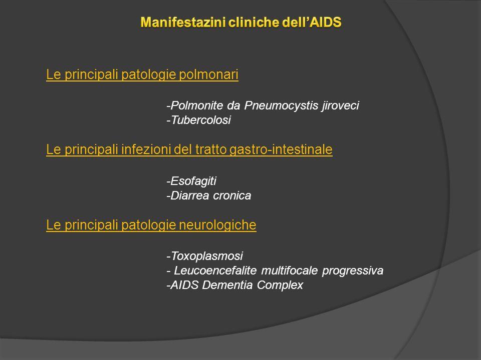 Manifestazini cliniche dell'AIDS